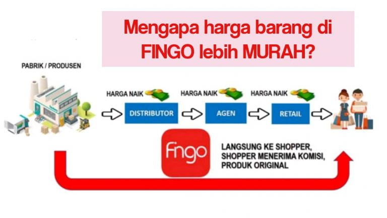fingo-lebih-murah-768x433